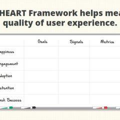 dtelepathy Google HEART UX Metrics