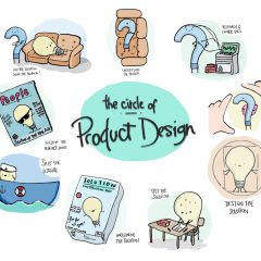 Circle of Product Design by Francesca Negro